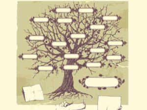 Plantilla árbol genealógico clásico