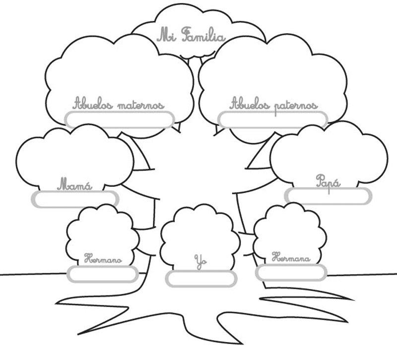 árbol genealógico en blanco rellenado