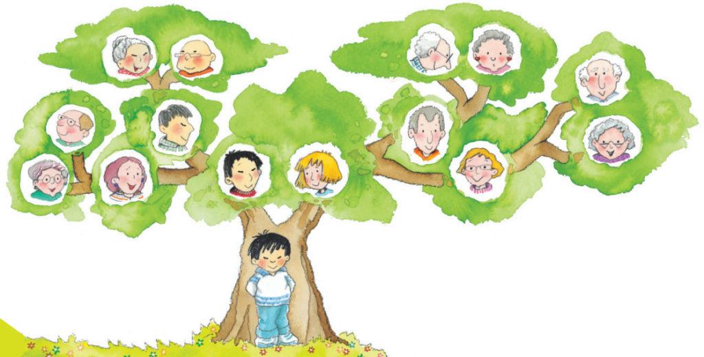 árbol genealógico familiar para niños