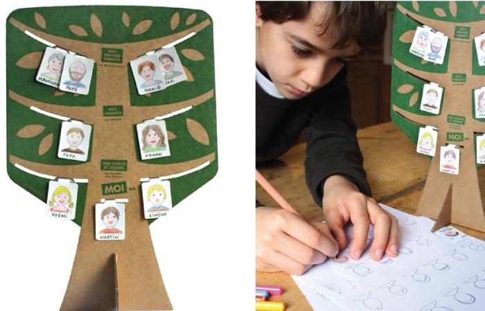 árbol genealógico infantil manualidades