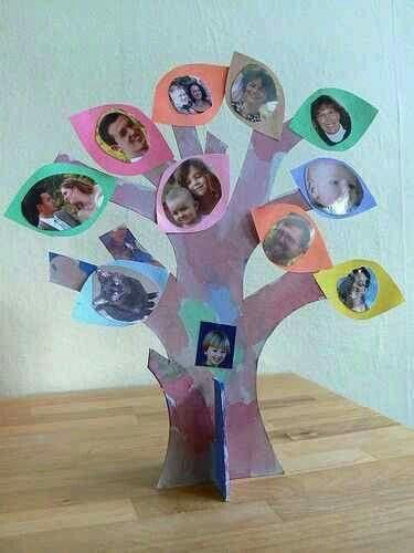 árbol genealógico original simple para niños