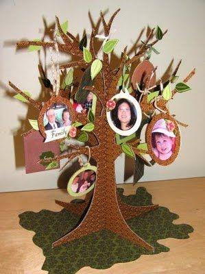 ejemplo árbol genealógico original para niños