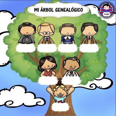 árbol genealógico para rellenar