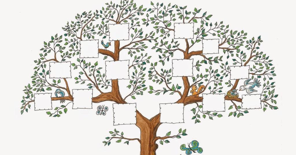 modelo plantilla árbol genealógico para imprimir
