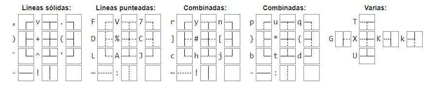 plantilla árbol genealógico doc código ascii