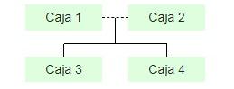 cajas plantilla doc árbol genealógico