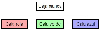 caja separada plantilla doc árbol genealógico