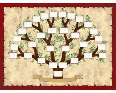 plantilla árbol genealógico para imprimir y rellenar